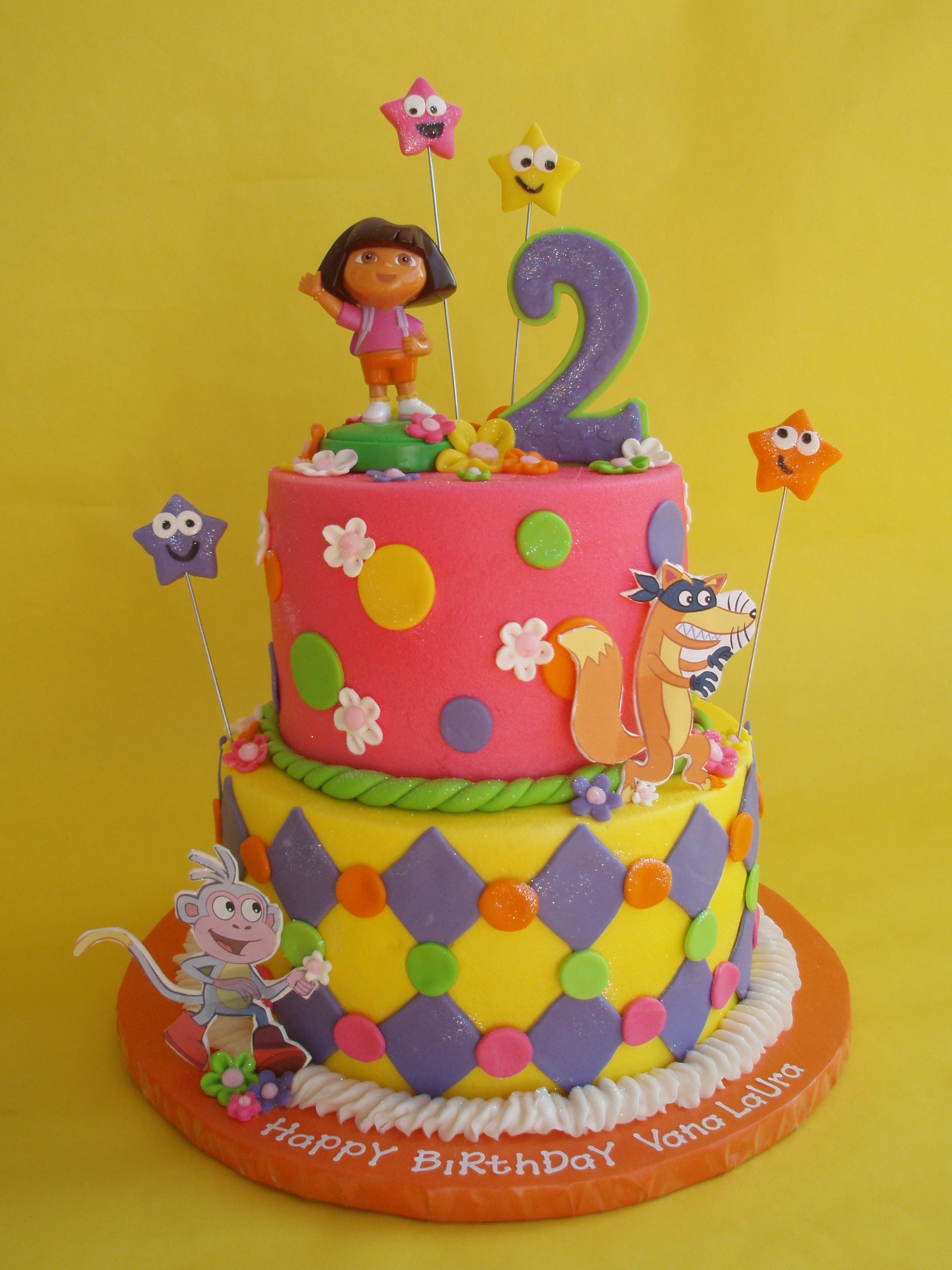 Dora Birthday Decoration Ideas