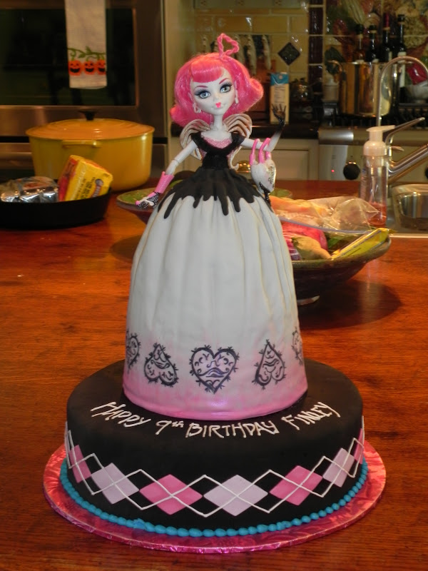 Monster High Birthday Cake Ideas