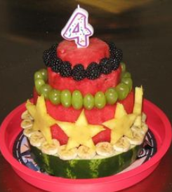 fruit cakes pictures